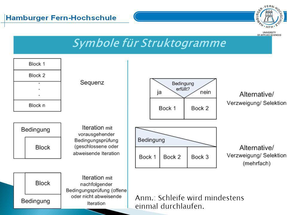 Symbole für Struktogramme