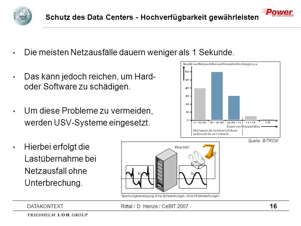 Schutz des Data Centers - Hochverfügbarkeit gewährleisten