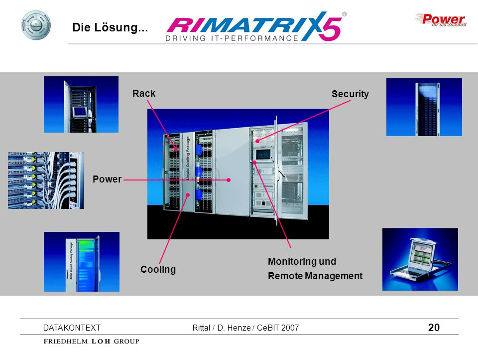 Die Lösung... Rack Security Power Monitoring und Remote Management