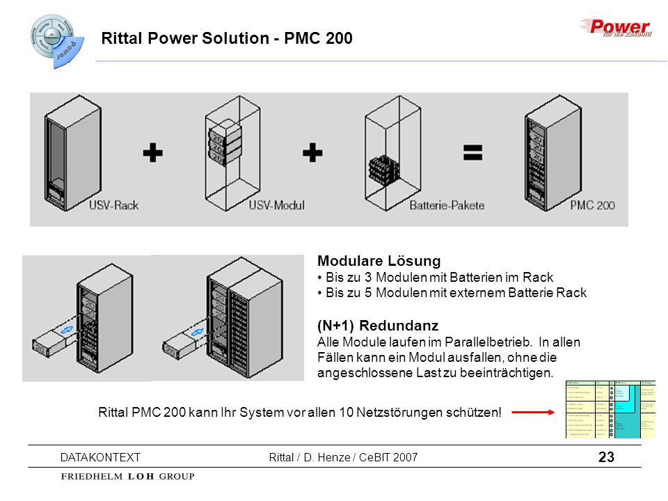 Rittal Power Solution - PMC 200