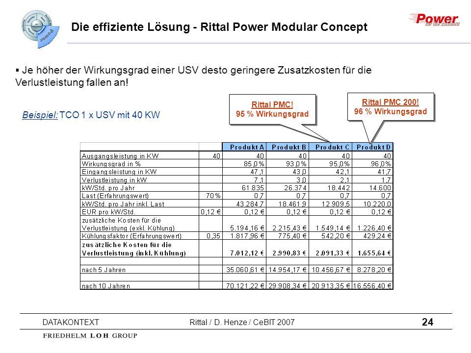 Die effiziente Lösung - Rittal Power Modular Concept