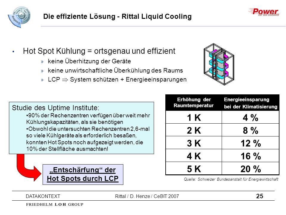 Die effiziente Lösung - Rittal Liquid Cooling