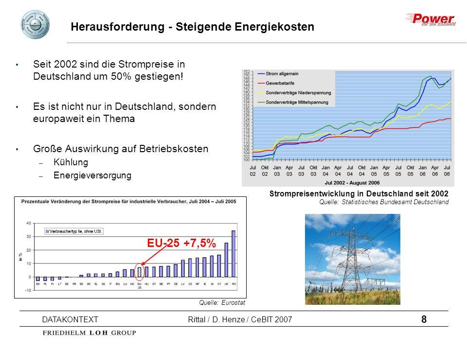 Herausforderung - Steigende Energiekosten