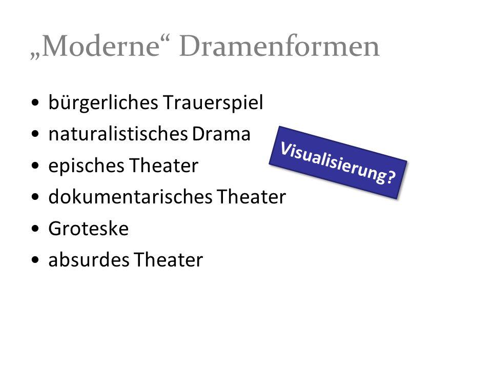 """Moderne Dramenformen"