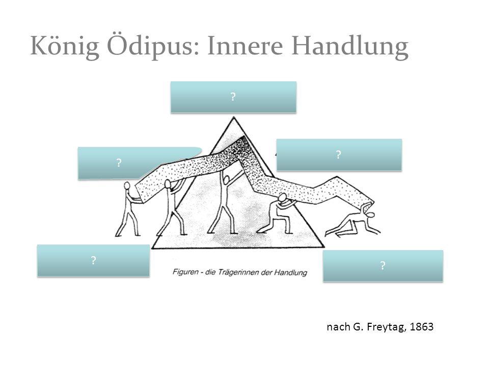 König Ödipus: Innere Handlung