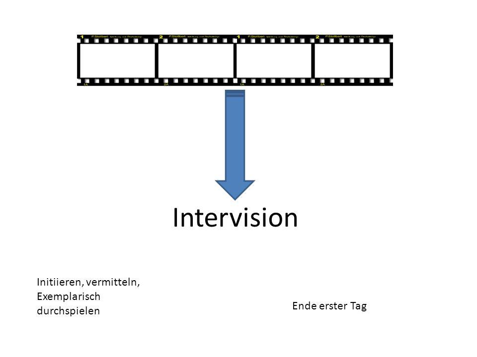 Intervision Initiieren, vermitteln, Exemplarisch durchspielen