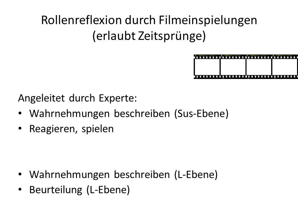 Rollenreflexion durch Filmeinspielungen (erlaubt Zeitsprünge)
