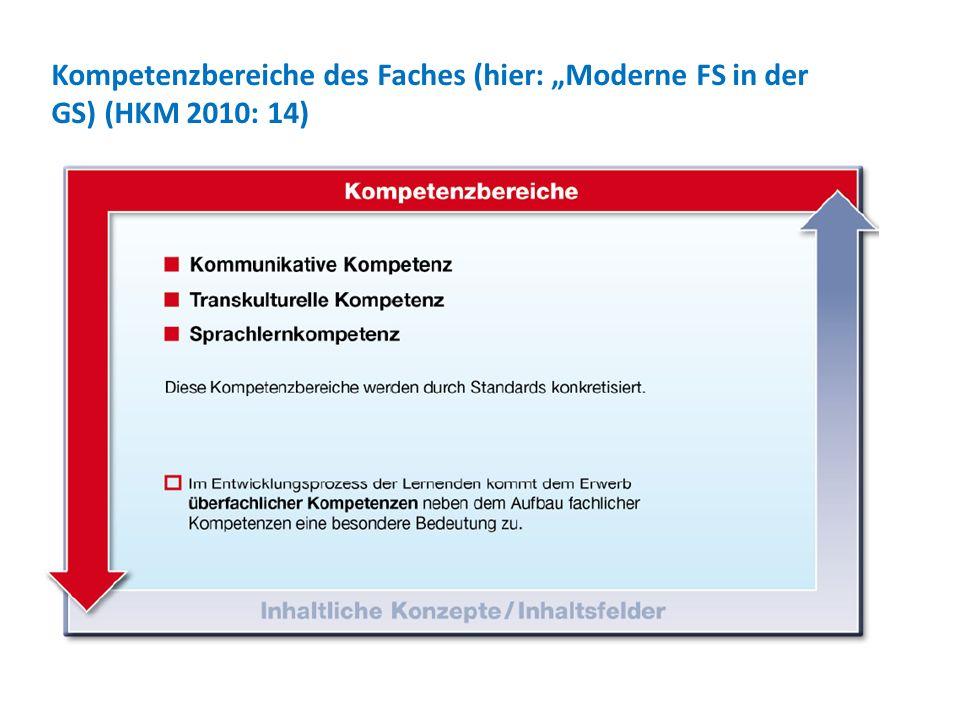"""Kompetenzbereiche des Faches (hier: """"Moderne FS in der GS) (HKM 2010: 14)"""