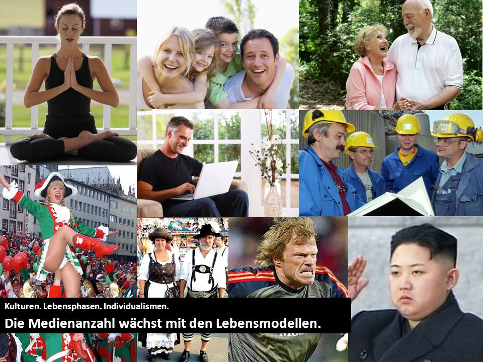 Marketing 3.0 Kulturen. Lebensphasen. Individualismen.