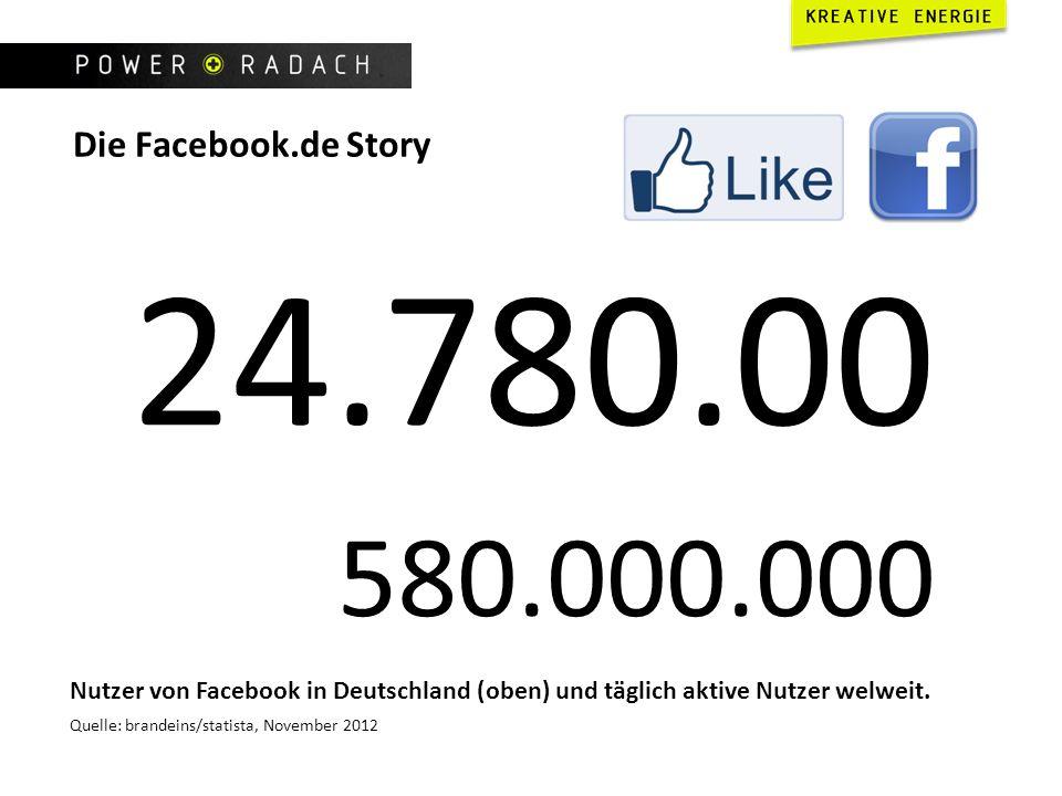 Die Facebook.de Story 24.780.00 580.000.000. Nutzer von Facebook in Deutschland (oben) und täglich aktive Nutzer welweit.