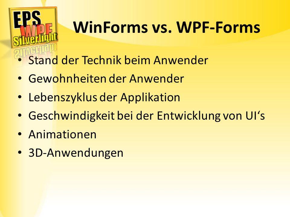WinForms vs. WPF-Forms Stand der Technik beim Anwender