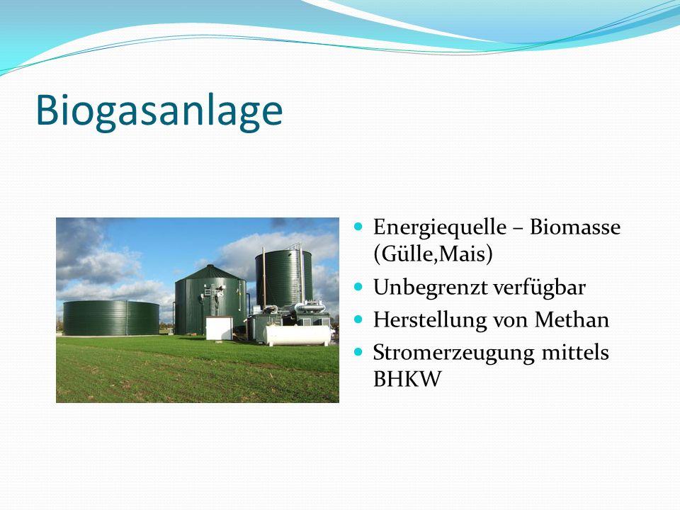 Biogasanlage Energiequelle – Biomasse (Gülle,Mais)