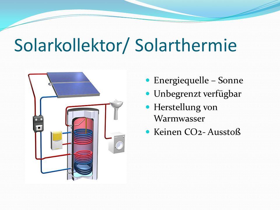 Solarkollektor/ Solarthermie