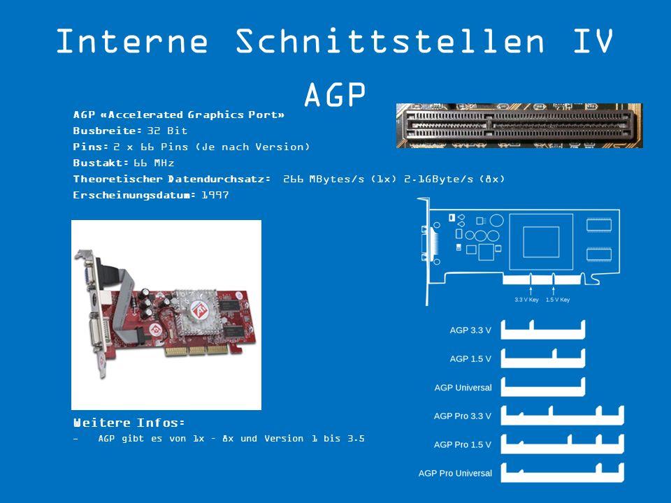 Interne Schnittstellen IV AGP