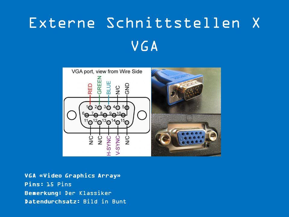 Externe Schnittstellen X VGA