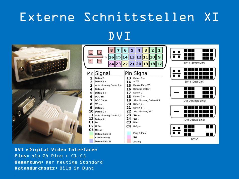 Externe Schnittstellen XI DVI