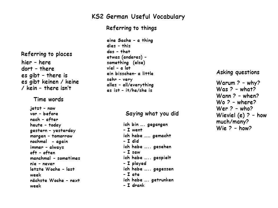 KS2 German Useful Vocabulary