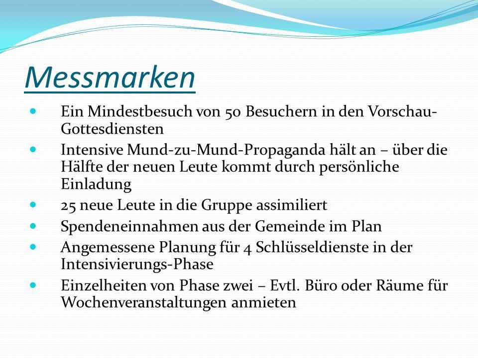 MessmarkenEin Mindestbesuch von 50 Besuchern in den Vorschau-Gottesdiensten.