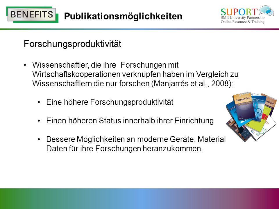 Publikationsmöglichkeiten