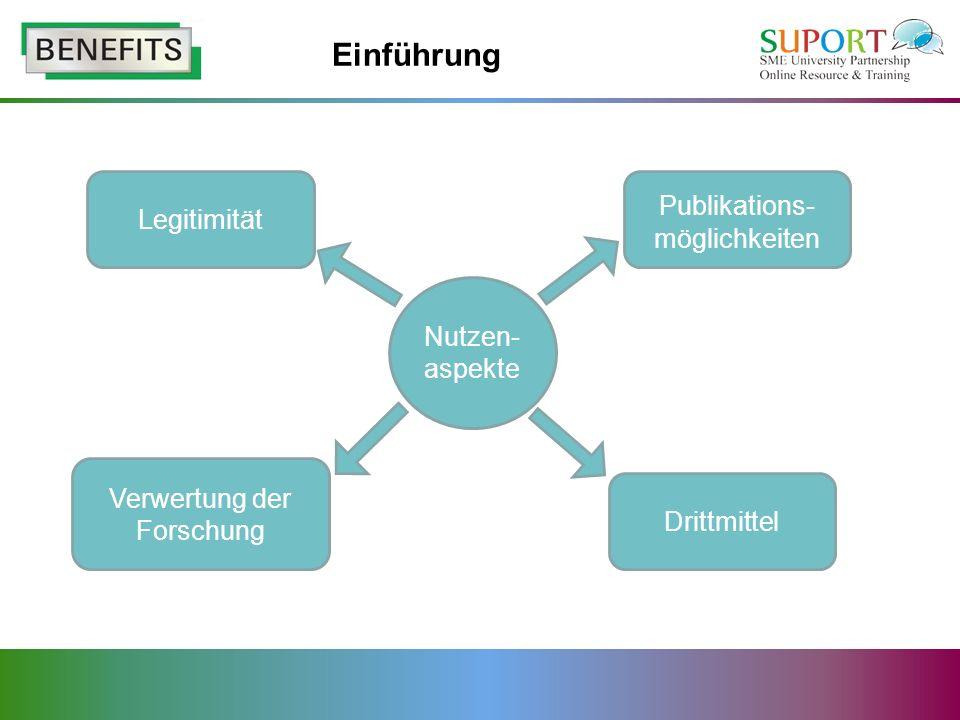 Einführung Publikations- möglichkeiten Legitimität Nutzen-aspekte