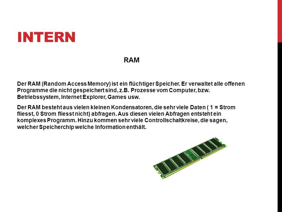 Intern RAM.