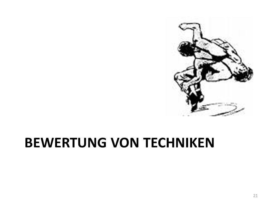 Bewertung von techniken