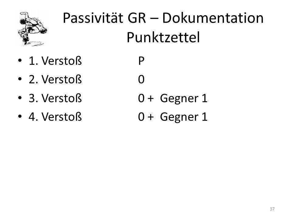 Passivität GR – Dokumentation Punktzettel
