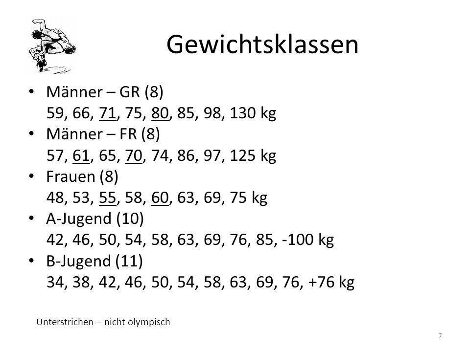 Gewichtsklassen Männer – GR (8) 59, 66, 71, 75, 80, 85, 98, 130 kg