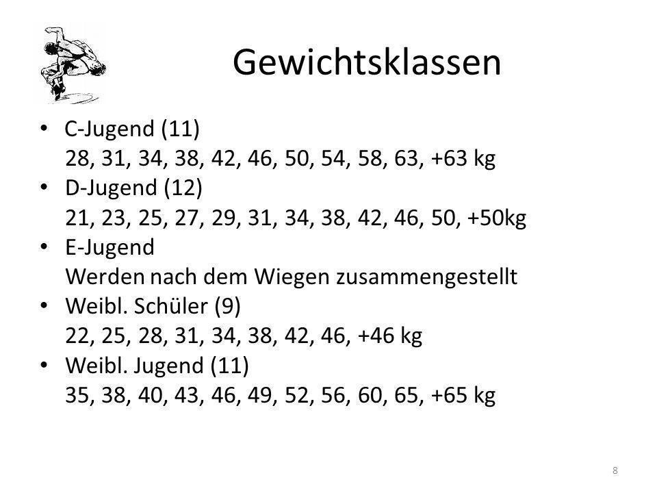 Gewichtsklassen C-Jugend (11)