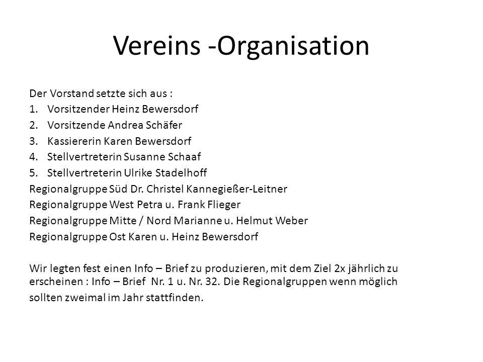 Vereins -Organisation