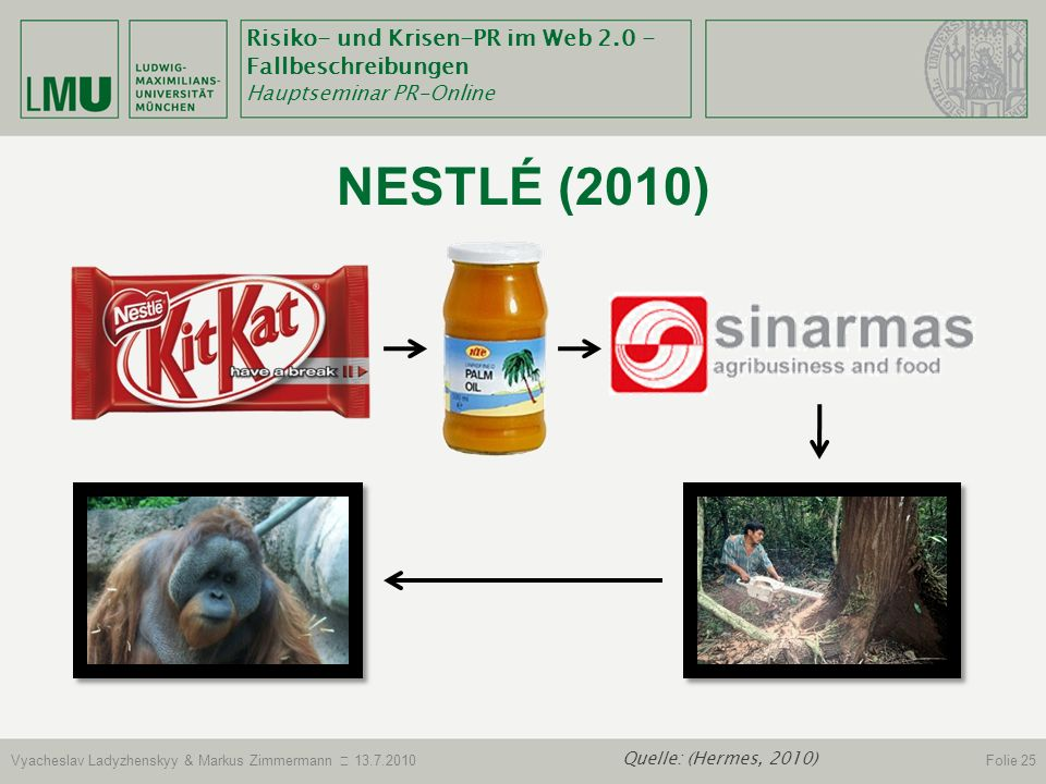 Nestlé (2010) Sinarmas: indonesischer lieferant