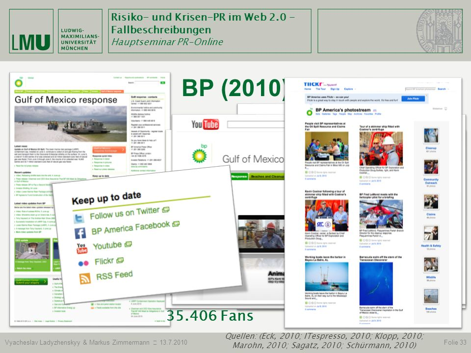 BP (2010) 35.406 Fans 1,8 Millionen Aufrufe 16.812 Follower