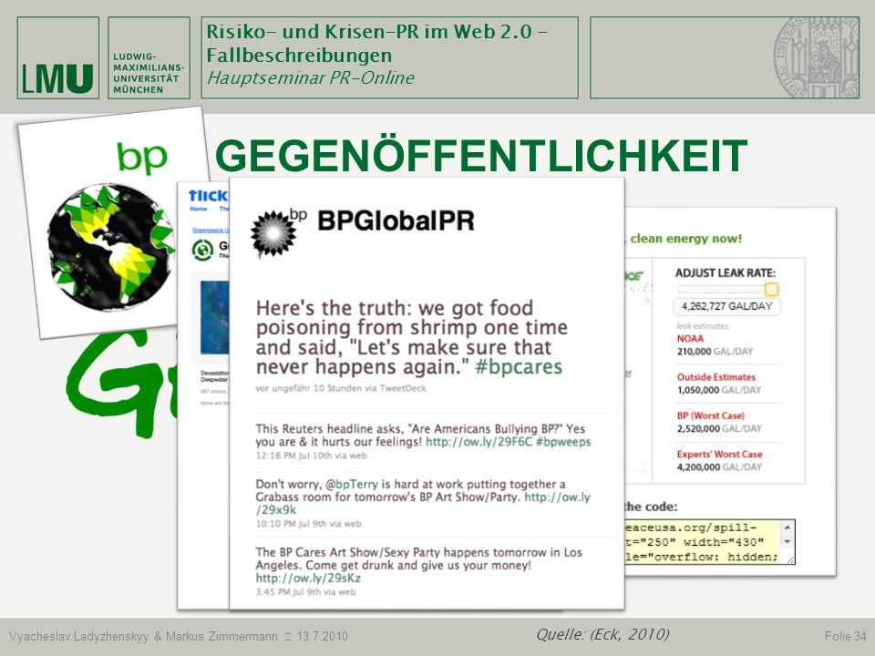 BP: Gegenöffentlichkeit