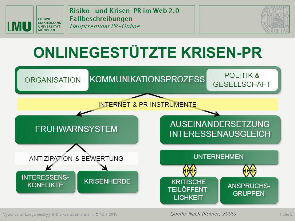 Onlinegestützte Krisen-Pr