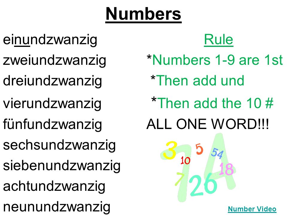 Numbers einundzwanzig Rule zweiundzwanzig *Numbers 1-9 are 1st