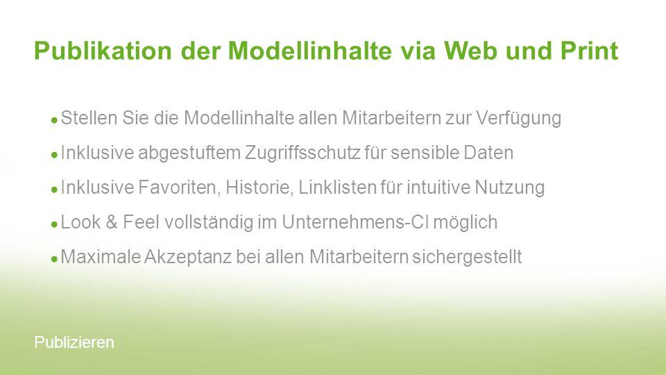 Publikation der Modellinhalte via Web und Print