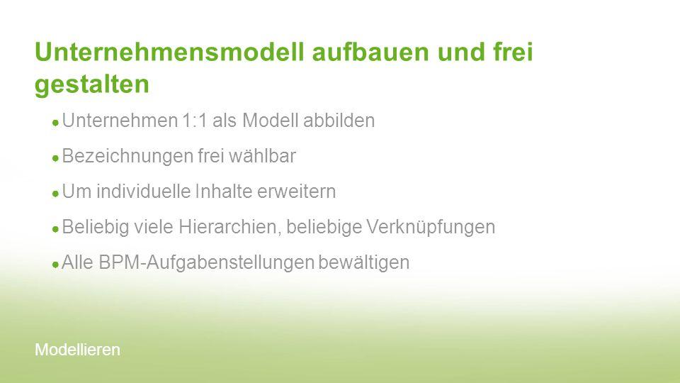 Unternehmensmodell aufbauen und frei gestalten