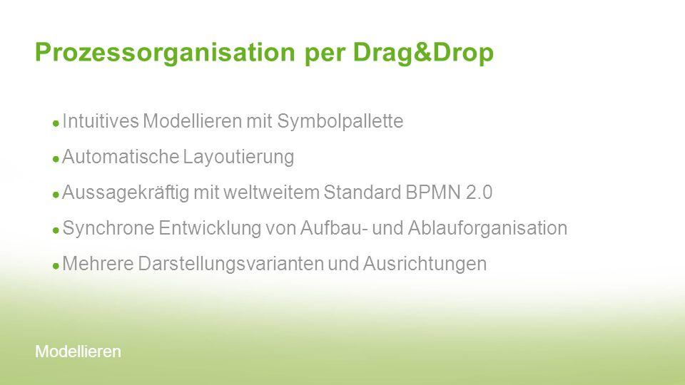 Prozessorganisation per Drag&Drop