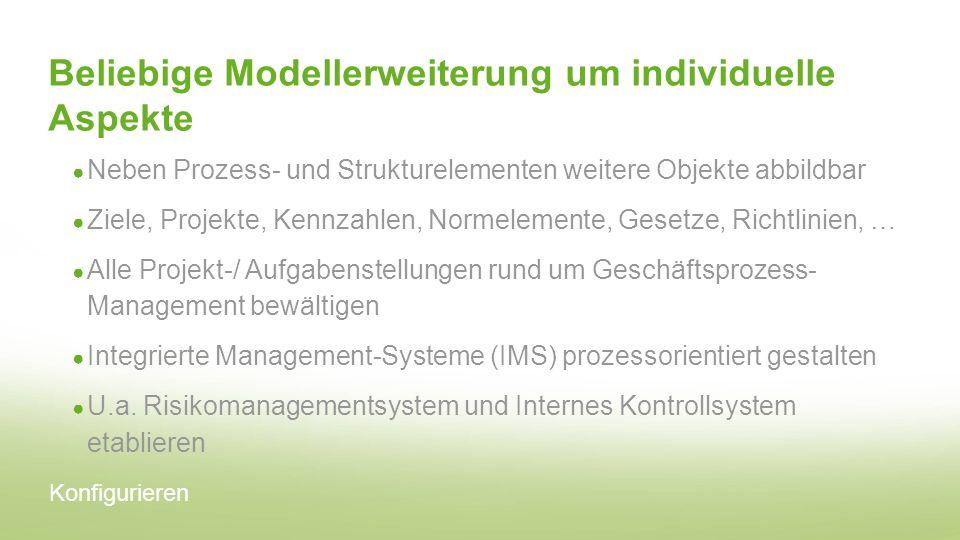 Beliebige Modellerweiterung um individuelle Aspekte