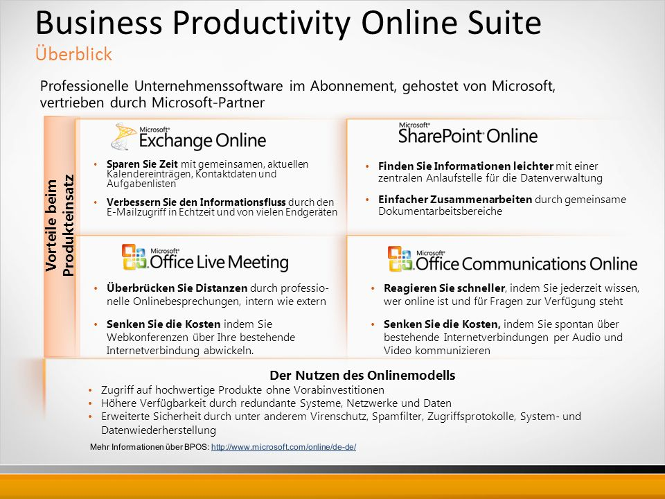Business Productivity Online Suite Überblick