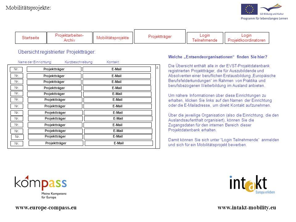Mobilitätsprojekte: www.europe-compass.eu www.intakt-mobility.eu