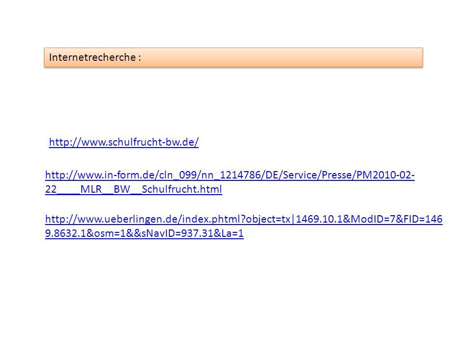 Internetrecherche : http://www.schulfrucht-bw.de/
