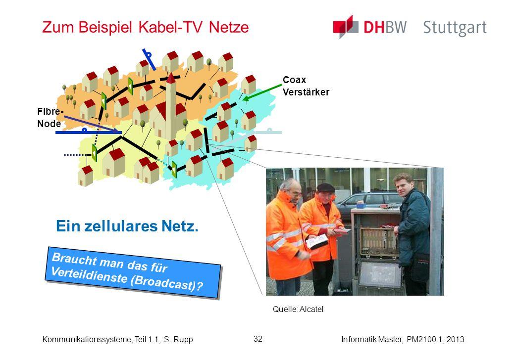 Zum Beispiel Kabel-TV Netze