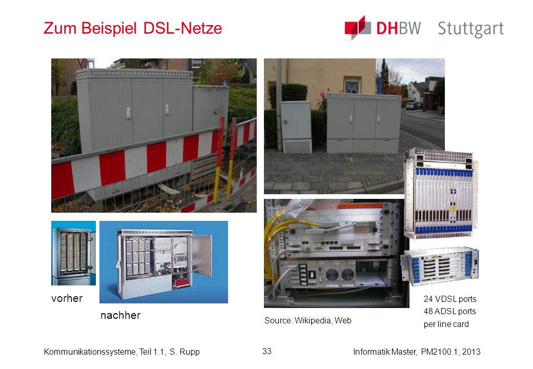Zum Beispiel DSL-Netze