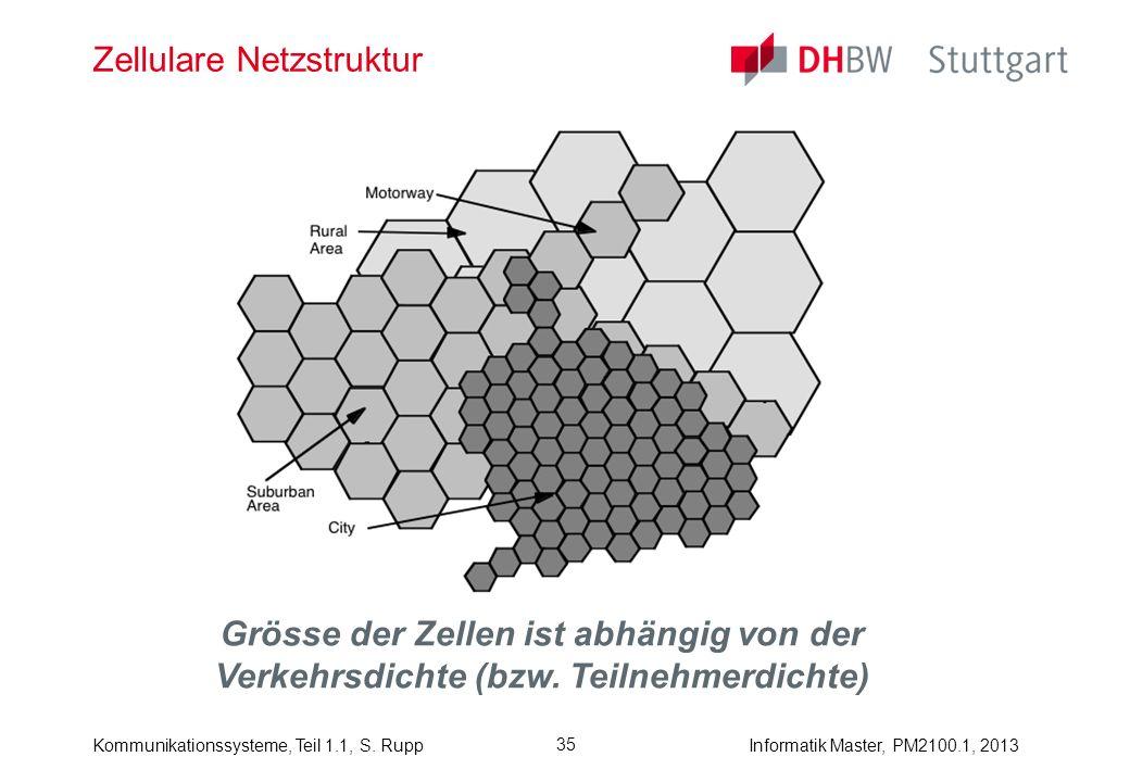 Zellulare Netzstruktur