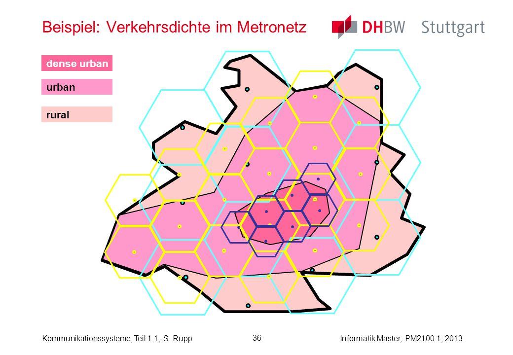 Beispiel: Verkehrsdichte im Metronetz