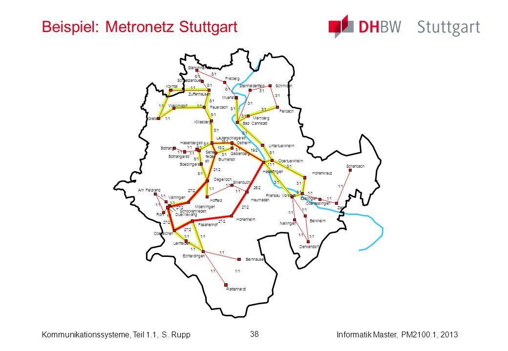 Beispiel: Metronetz Stuttgart
