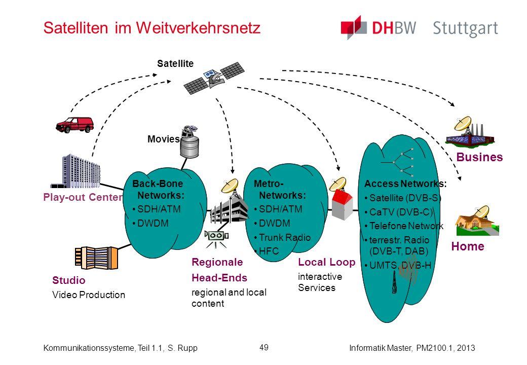 Satelliten im Weitverkehrsnetz