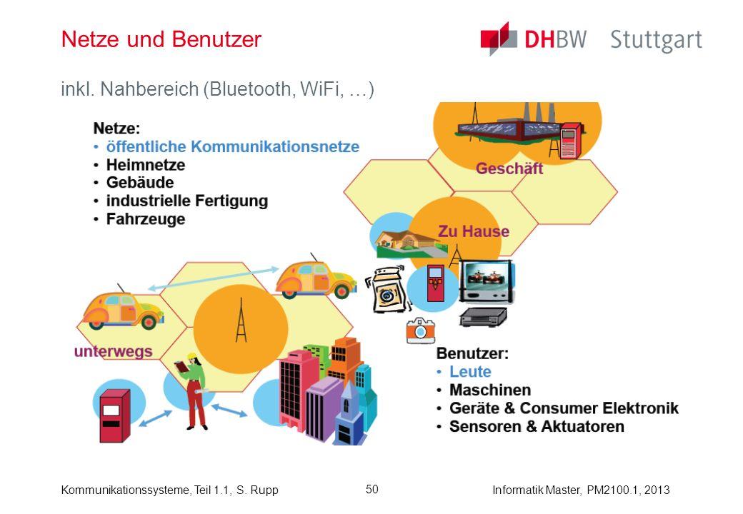 Netze und Benutzer inkl. Nahbereich (Bluetooth, WiFi, …)
