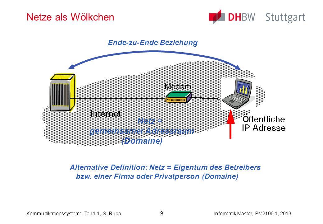 Netz = gemeinsamer Adressraum (Domaine) Ende-zu-Ende Beziehung